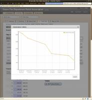 cgm_pull_tabs_chart